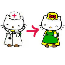 Kittymamatransformation