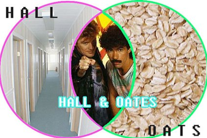 Hall And Oates in Math Humor