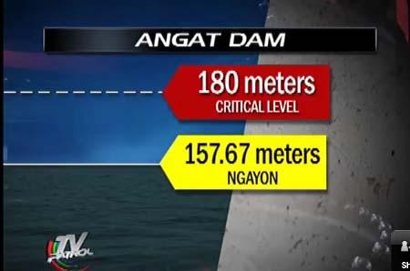 angat dam crack affected areas in missouri